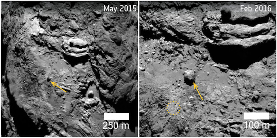 A 30-meter-wide, 12,800-ton boulder was found to have moved 140 meters in the Khonsu region of Comet 67P/Churyumov–Gerasimenko in the lead up to perihelion in August 2015, when the comet's activity was at its highest. In both images, an arrow points to the boulder; in the right-hand image, the dotted circle outlines the original location of the boulder for reference. The images were taken by Rosetta's OSIRIS camera on May 2, 2015 (left) and February 7, 2016 (right). Image credit: ESA/Rosetta/MPS for OSIRIS Team MPS/UPD/LAM/IAA/SSO/INTA/UPM/DASP/IDA (Click image to download hi-res version.)
