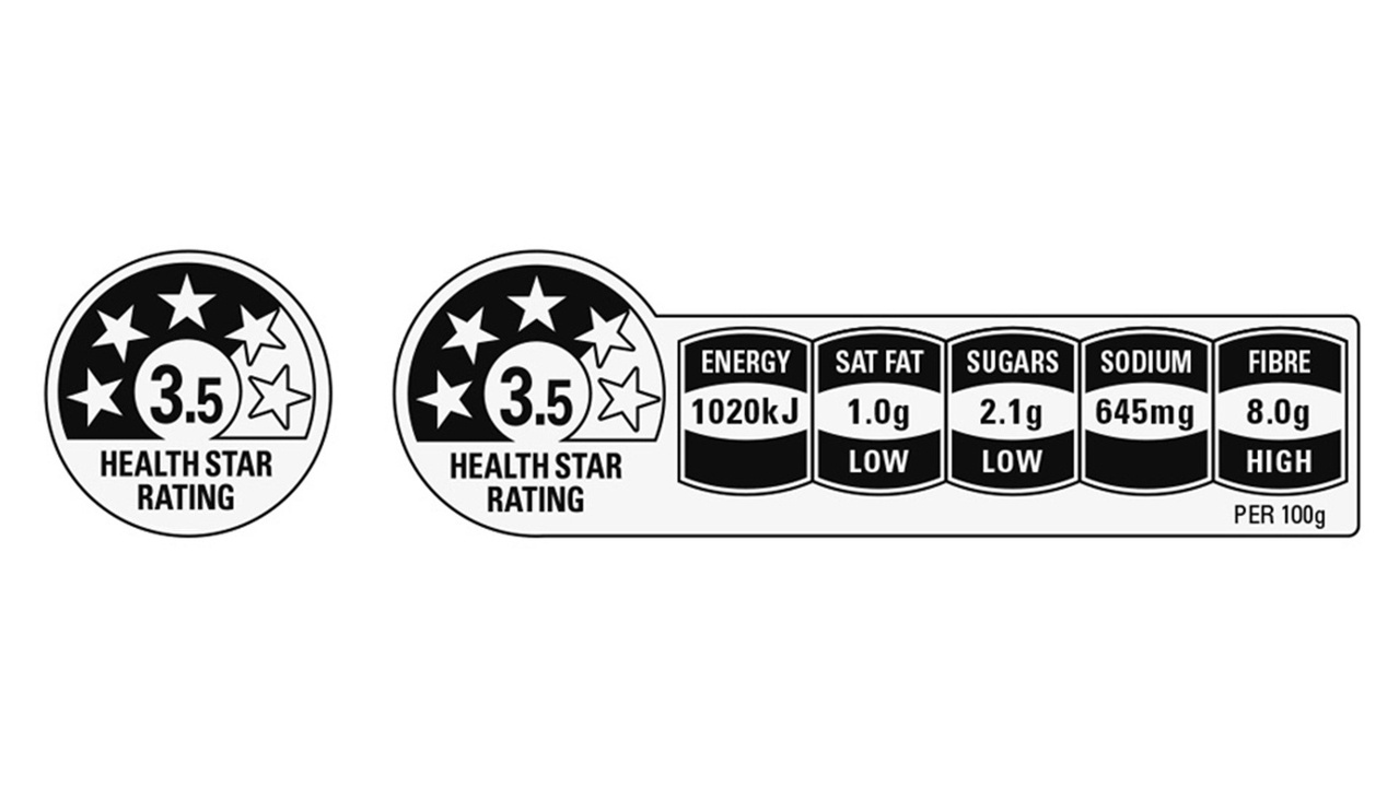 anchor-health-star-rating-what-is-the-healthy-star-rating-system-1300x732px-image.jpg