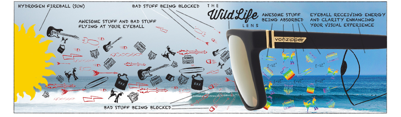 VonZipper Wildlife Lens