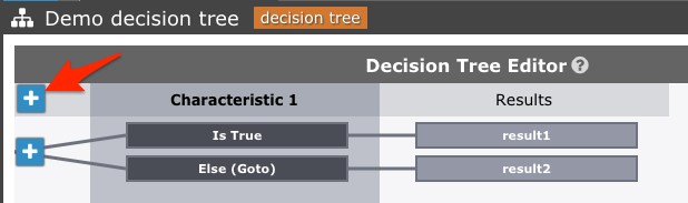 Default decision tree image