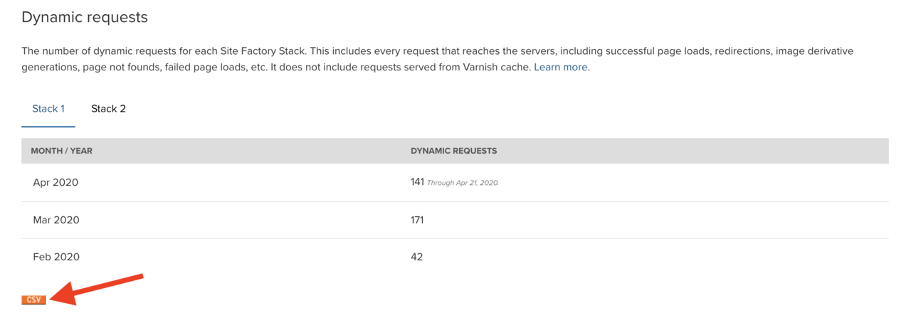 Dynamic request reports