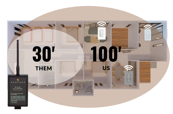 Floor plan with multiple rooms and lighting controls to showcase how far the RadioLink Enabler device can reach