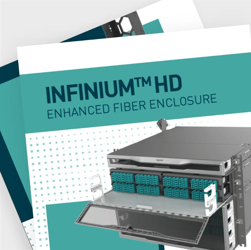 Infinium HD Fiber Enclosure