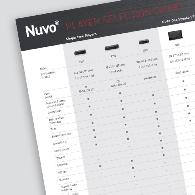 Cover of the Nuvo Product Selection Chart in front of a grey background