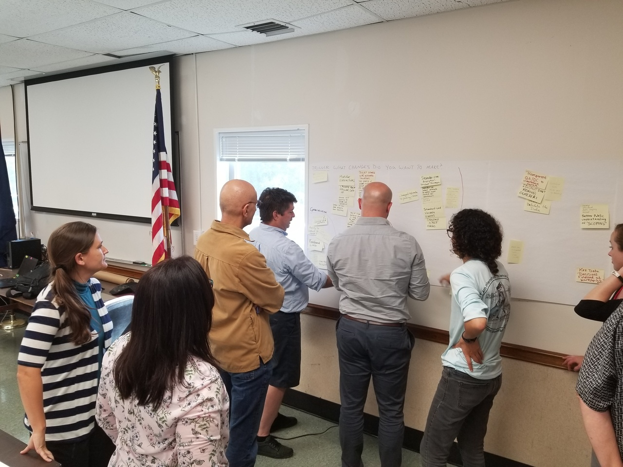 The workshop attendees collaborate on a mapping exercise.