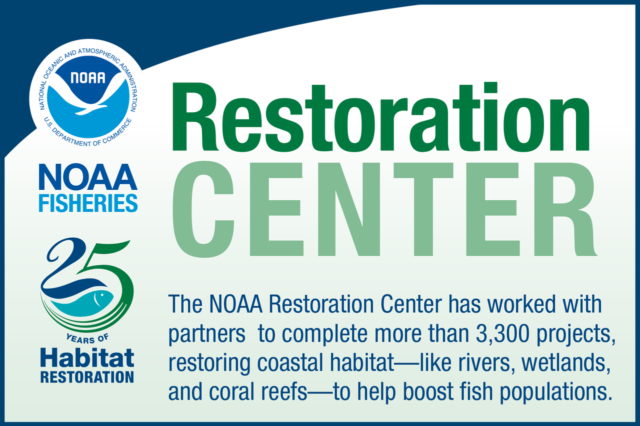 "Summary of NOAA Restoration Center's ""25 Years of Habitat Restoration"" infographic."