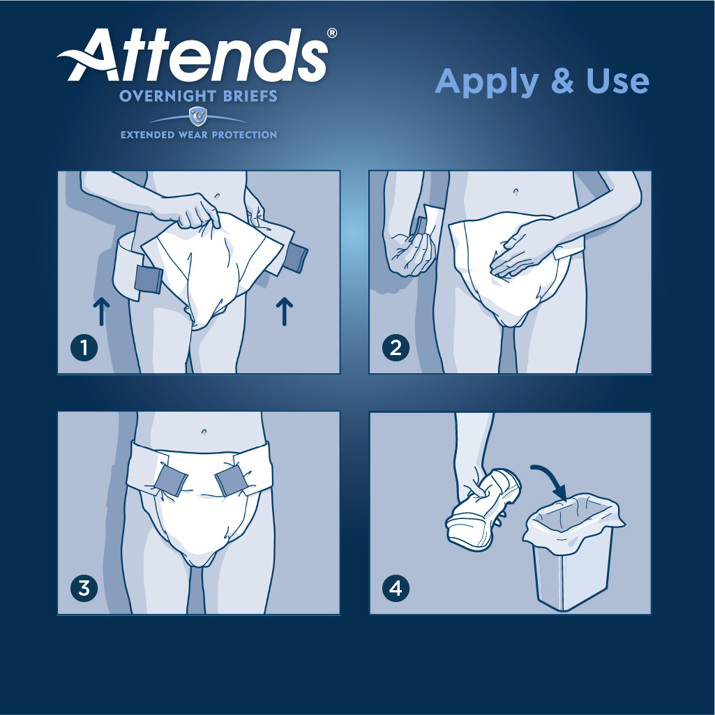 Attends Briefs with Overnight Protection