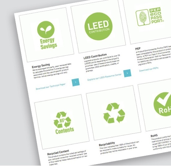 Eco-Iconography from Legrand