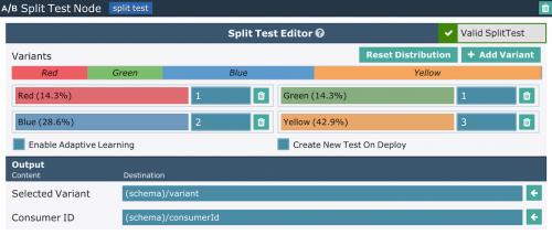 Split Test node example