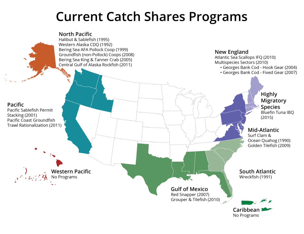 Catch Shares Map Jan 2018