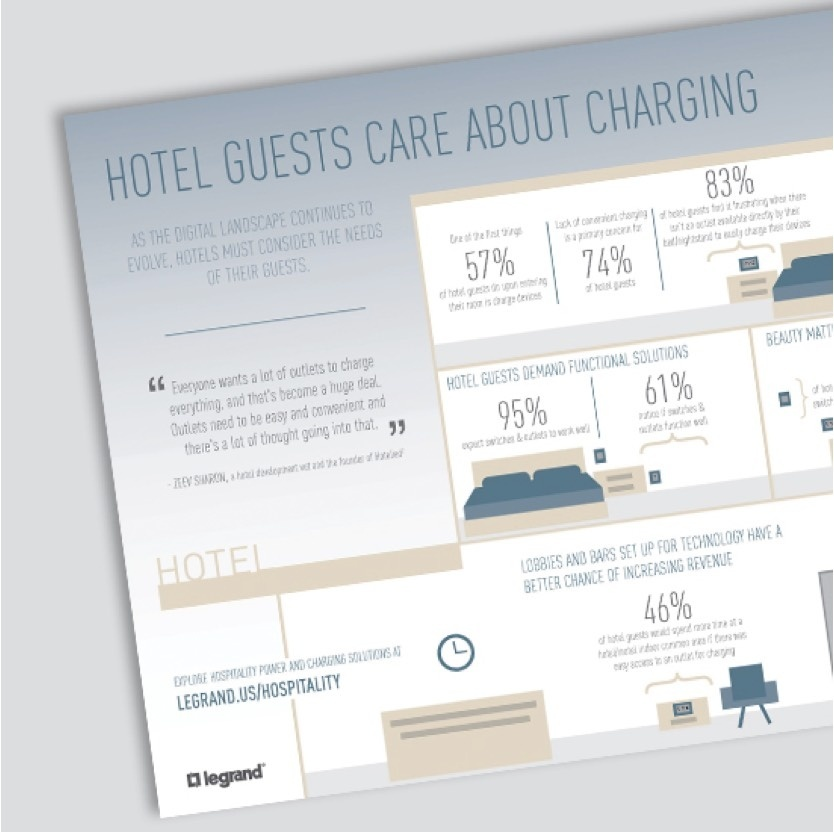Hotel Guests Charging - infographic