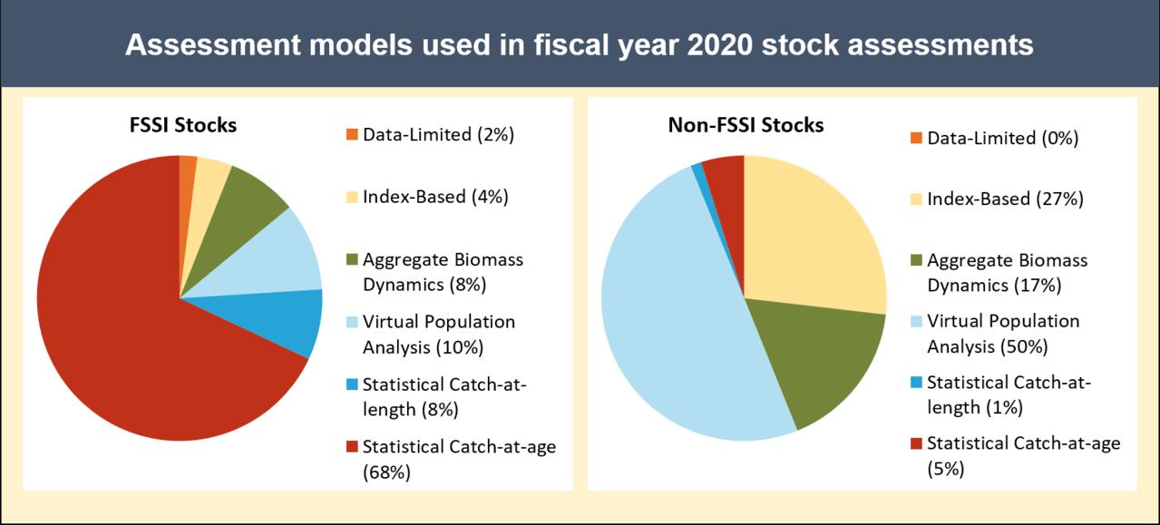ASMT Models.png
