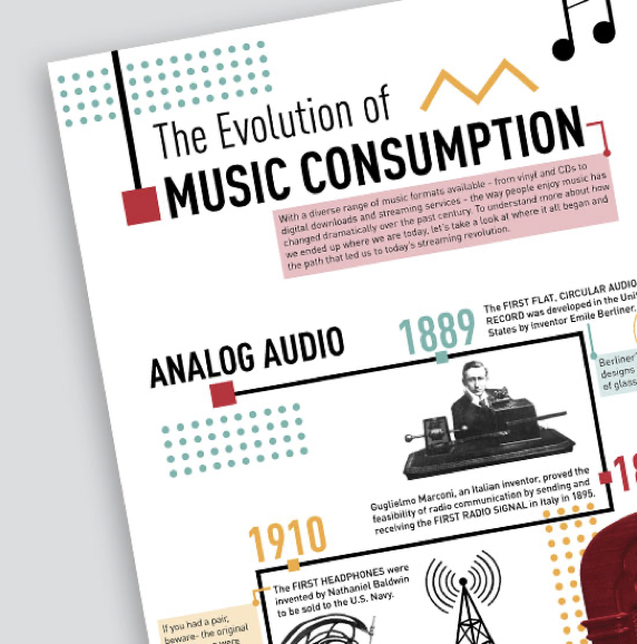 Evolution of music resource image