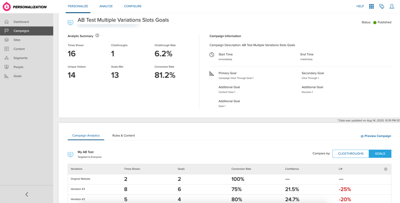 Analytics details for A/B campaigns