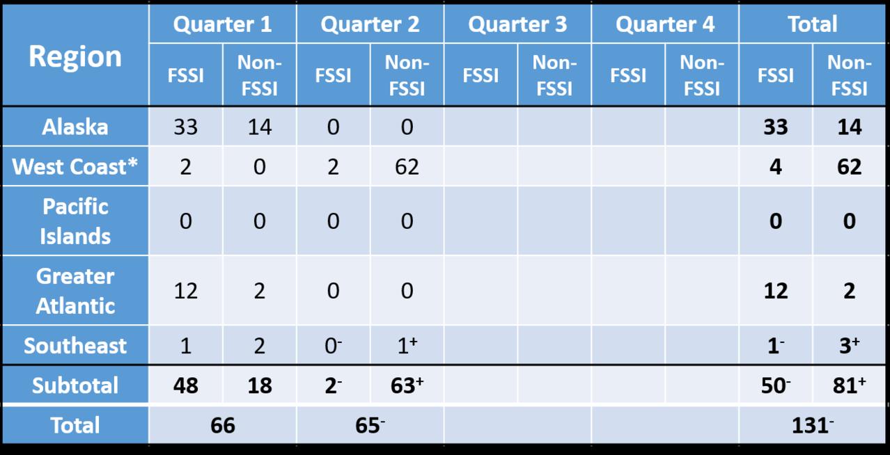 CMPD Assessments.png