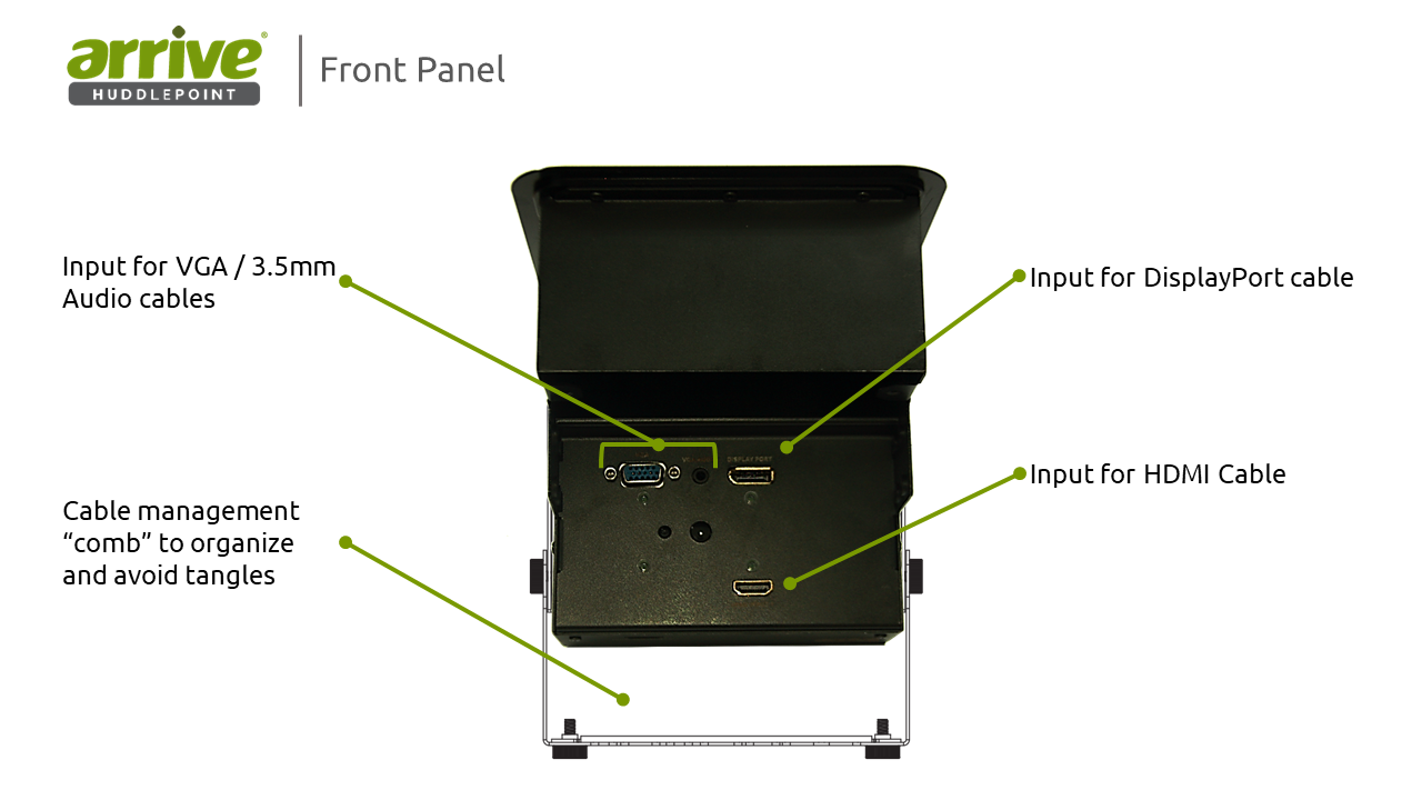 Ahp 4010 Cmmh Arrive Huddlepoint Bring Your Own Conferencing Under Voltage Over Cut Off Circuit 12vdc 120v 240v Youtube Media Hub With Wired Byod Connectivity