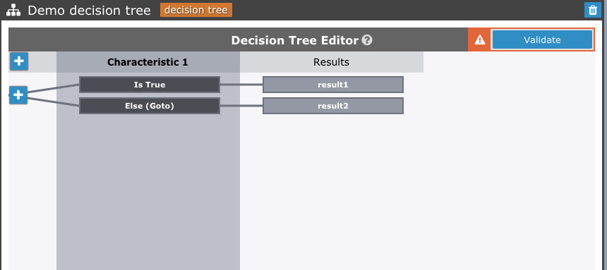 Decision tree expansion