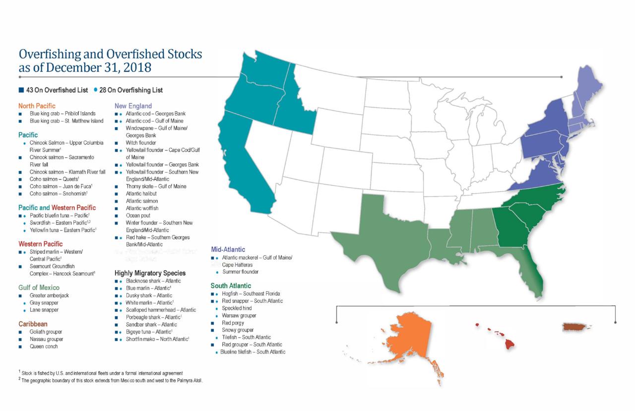 Stock Status Map 2018