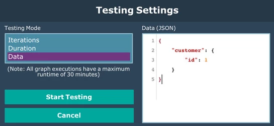 Graph with listener test