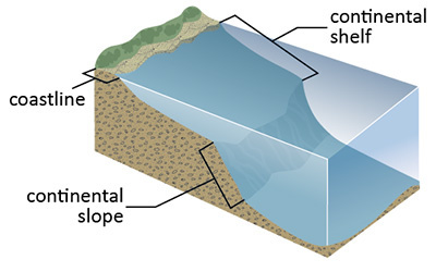 slope_diagram-01.jpg
