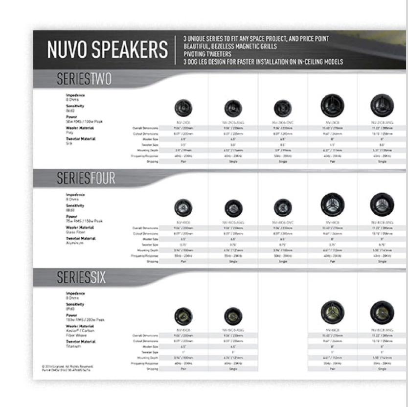 Nuvo Speakers comparison chart