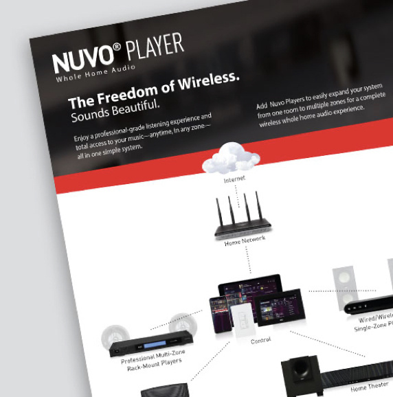Cover of the Nuvo Player Portfolio System Diagram in front of a grey background