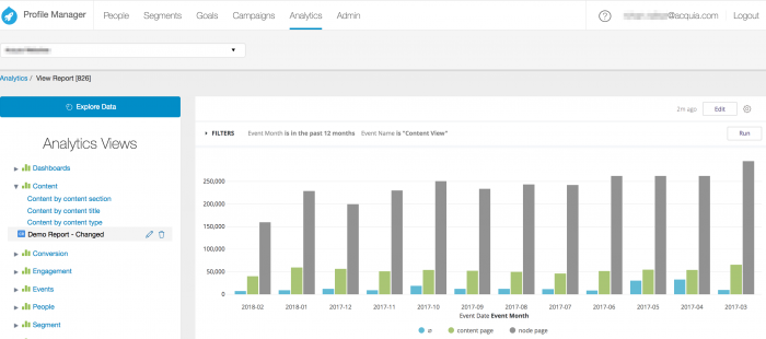 Example of a custom report