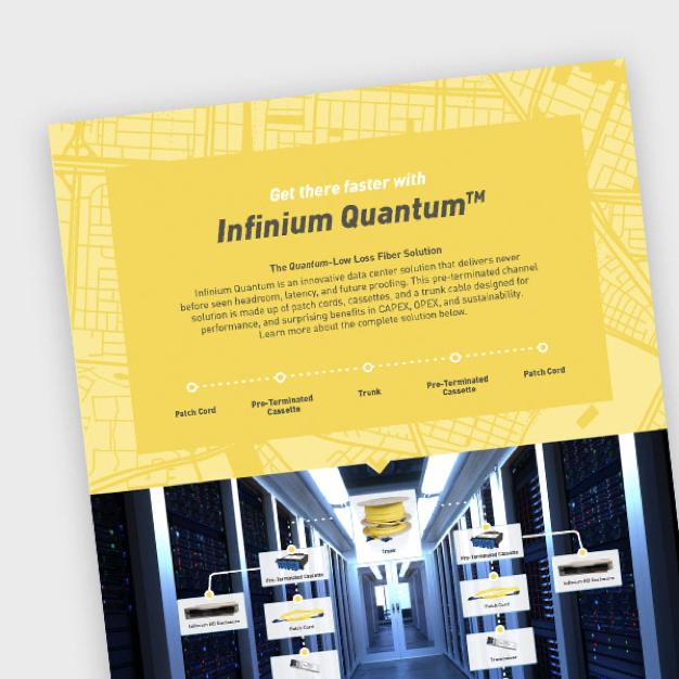 Infinium Quantum Fiber System Infographic