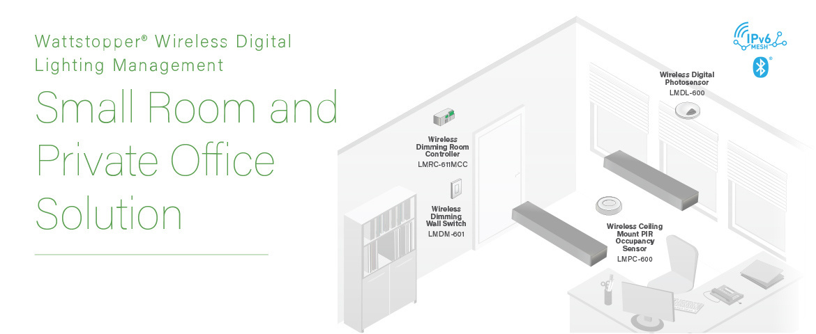Wireless DLM Small Room and Private Office Solutions Graphic