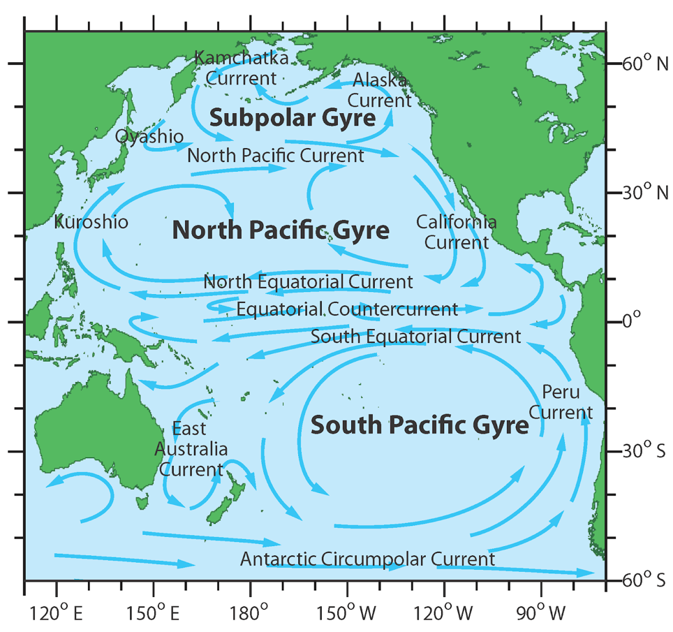 Map of North and South Pacific gyres