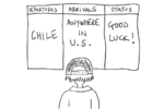 An illustration of a person looking for a flight home to the United States from Chile.