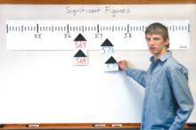 Significant Figures Set