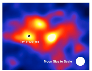 HAWC observations show that a previously known gamma ray source in the Milky Way galaxy, TeV J1930+188, which is probably due to a pulsar wind nebula, is far more complicated than originally thought. Where researchers previously identified a single gamma ray source, HAWC identified several hot spots. Image: HAWC Collaboration (Click image to download hi-res version.)