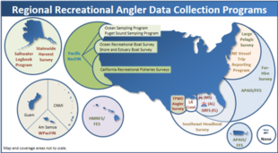 A map of the recreational angler data collection programs in place across the United States and its territories.