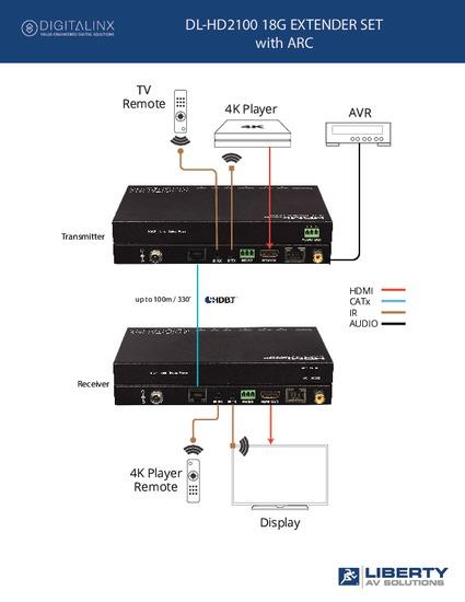 DL-HD2100 SYSTEM DIAGRAM WITH ARC.PDF