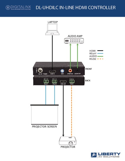 DL-UHDILC - Digitalinx HDMI2 0 Auto Sensing Room Controller