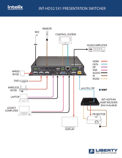 INT-HD52 SYSTEM DIAGRAM.PDF