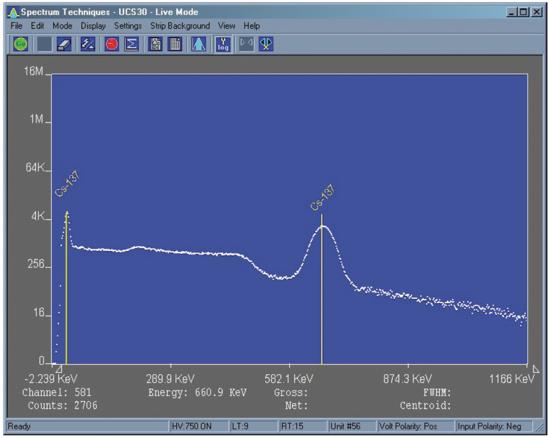 Advanced Nuclear Spectroscopy System