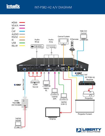 INT-PS82-H2 AV DIAGRAM WEB.PDF