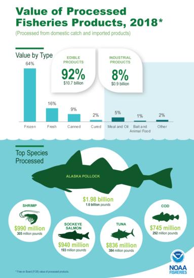 fus2018-infographic4-com-process-prod-v2.png