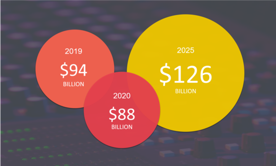InfoComm 2020 Connected | AVIXA