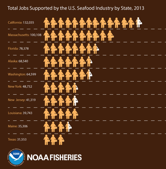 FEUS2013_Infographic_StatesMostJobs_v2.png