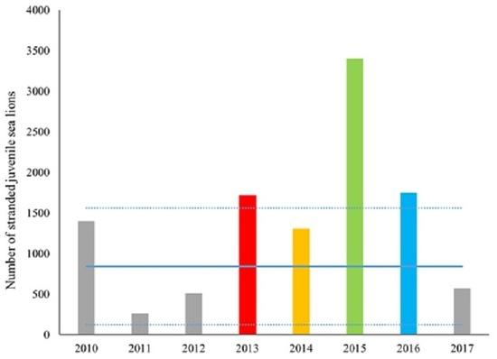 CSL data.jpg