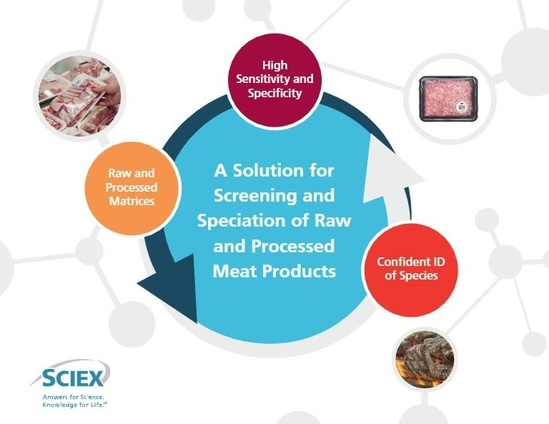 iMethod - Determination of Veterinary Drug Residues in Meat Products product photo Front View L