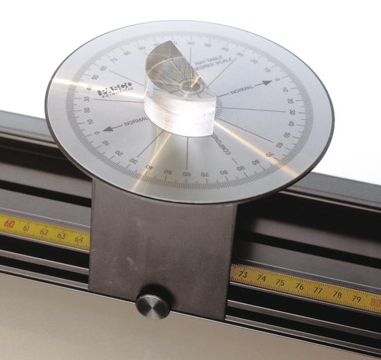 Optics Table -- Basic Optics