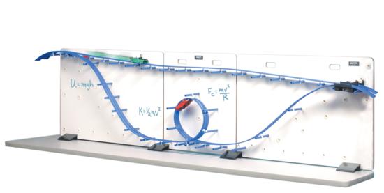 Roller Coaster Complete System
