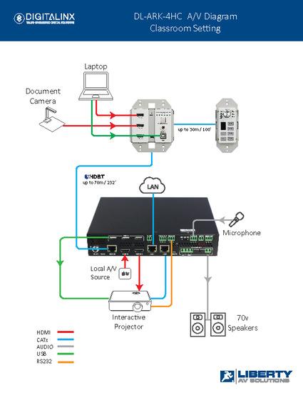 DL-ARK-4HC AV DIAGRAM.PDF