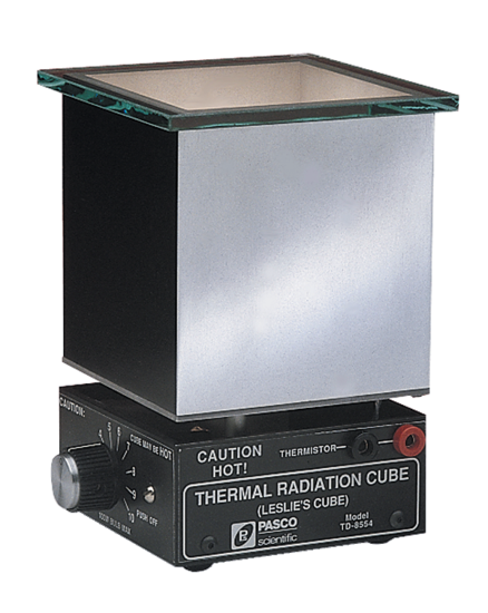 Thermal Radiation Cube