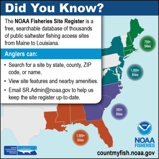 Public Fishing Access Site Register.png.png