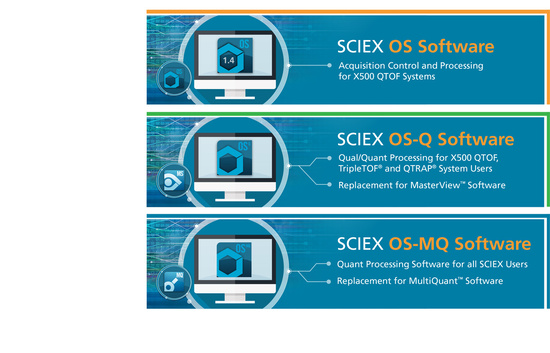 Top 5 Reasons Why You Need to Upgrade to SCIEX OS Software